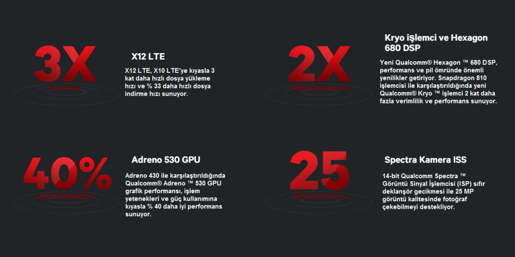 Fragtist - Snapdragon_820_Specifications