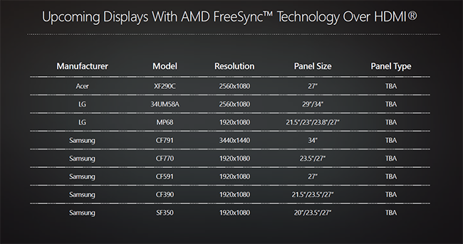 Fragtist - AMD FreeSync (3)